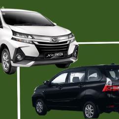 Grand New Avanza Gambar Harga All Agya Trd Melihat Beberapa Perbedaan Daihatsu Xenia Toyota Ini Menunjukkan Mobil 2019