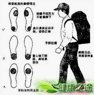 健康保健:從走路姿勢看壽命長短 - 康途健康百科
