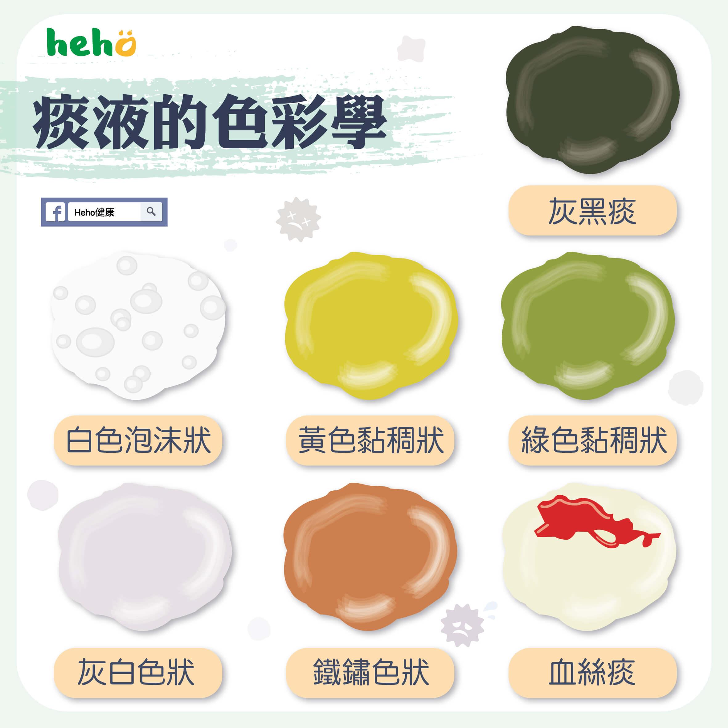 從痰液顏色來認識自己呼吸系統的健康   Heho健康