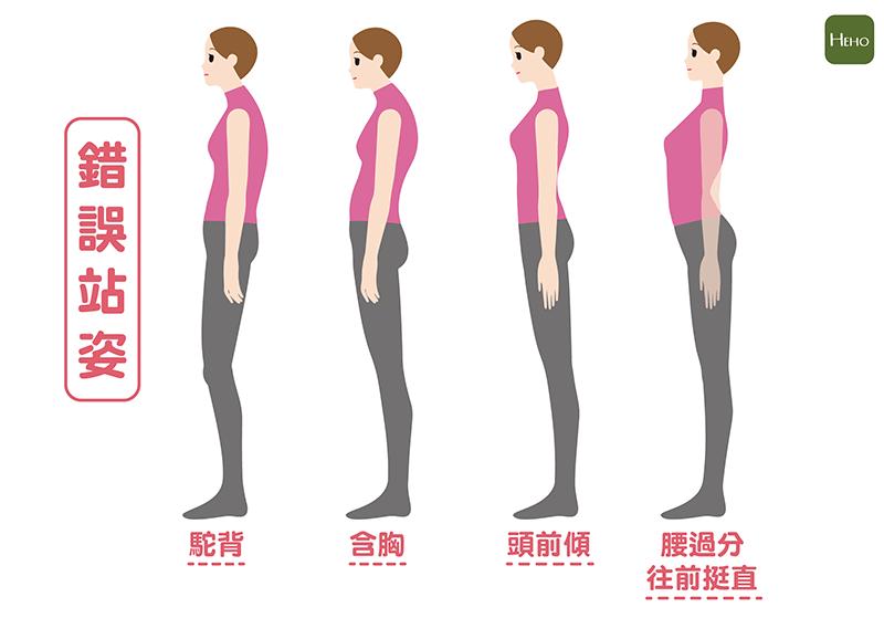 你站對了嗎?錯誤站姿讓你的脊椎面臨3大風險   Heho健康