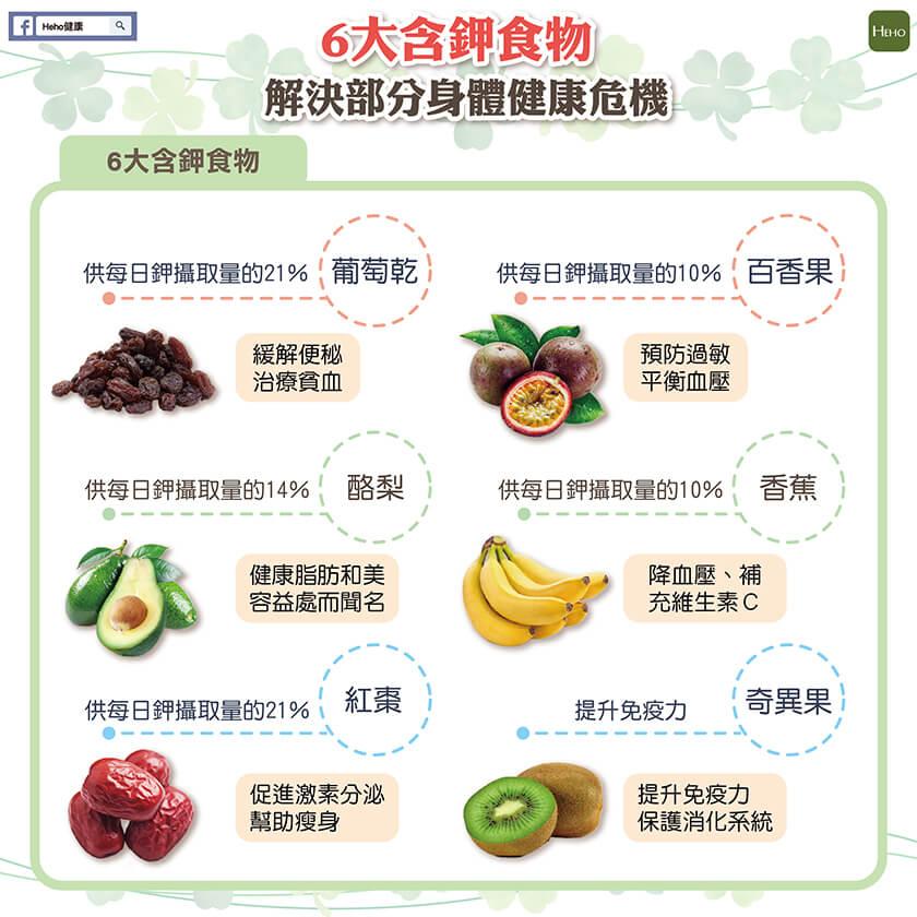 6 大含鉀食物解決健康危機 | Heho健康