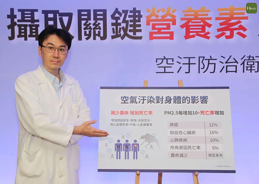蘇一峰醫師
