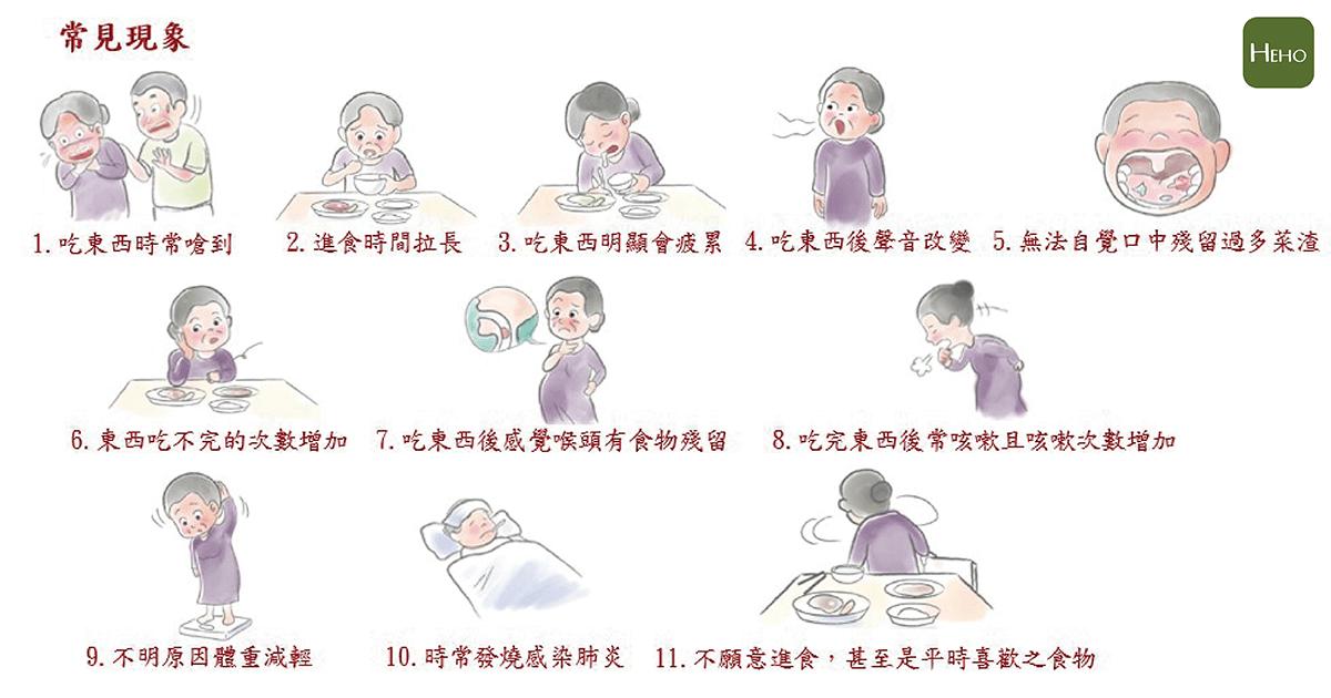 吞嚥異常自我檢查 避免長者因口腔問題罹患肺炎致死 | Heho健康