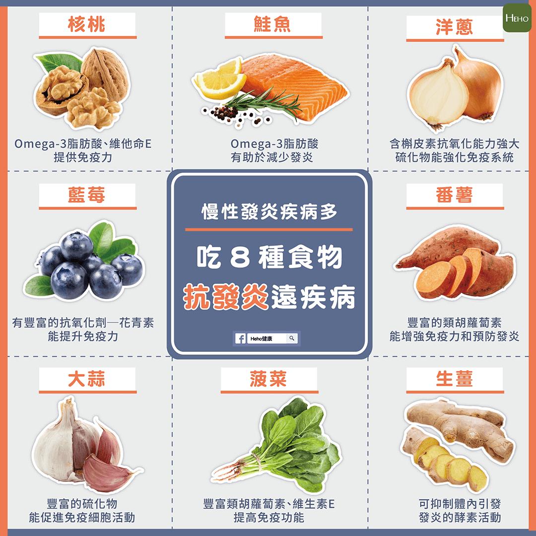 慢性發炎疾病多!吃8種食物抗發炎遠疾病   Heho健康