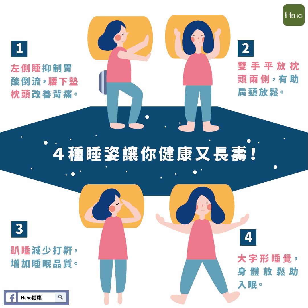 睡眠品質差易生病?4種睡姿讓你健康更長壽! | Heho健康