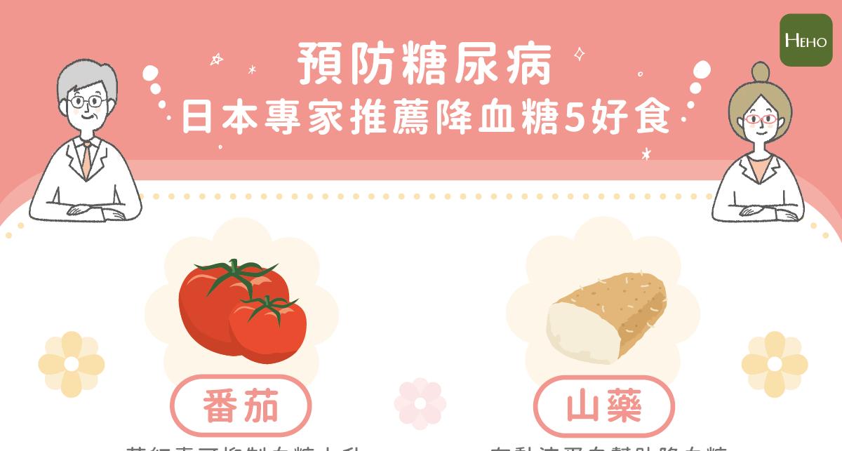 預防糖尿病,日本專家推薦降血糖 5 好食   Heho健康