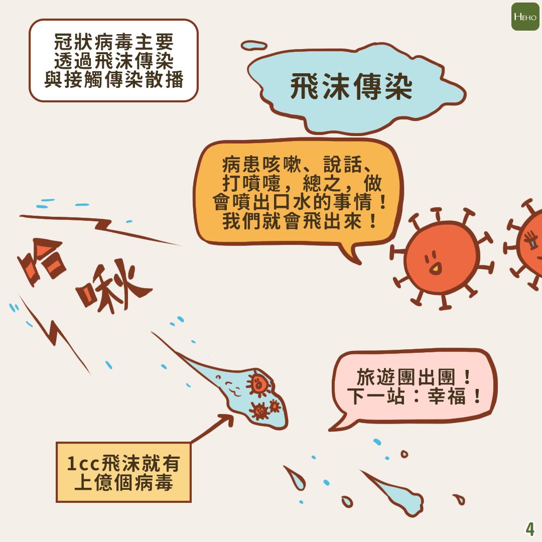 武漢肺炎/ 冠狀病毒入侵人體漫畫指南 | Heho健康