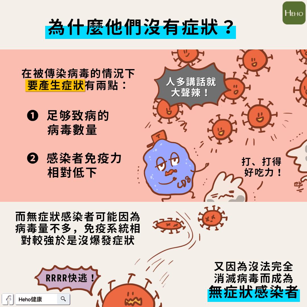 武漢肺炎/無癥狀感染者會是超級傳播者嗎?形成無癥狀感染者的原因 | Heho健康