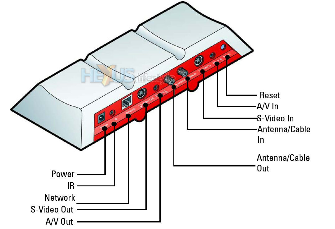 hight resolution of wiring diagram for slingbox wiring diagram home wiring diagram for slingbox