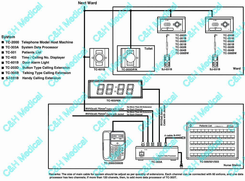 nurse call wiring diagram 1987 yamaha warrior and schematics 005722442 system picture 1024 diagrams collection intercall