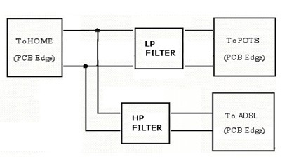 Dsl Pots Splitter Wiring Diagram : 32 Wiring Diagram