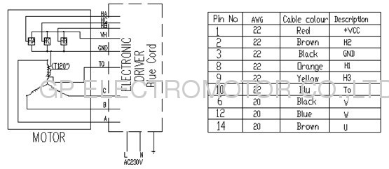 Simple control RS485 communication EC FFU Motor from China