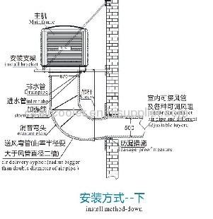 Gorman Rupp Centrifugal Pump Manual