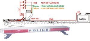 LED lightbar for Emergency Vehicle, Police, Fire