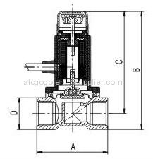9v 12v Gas emergency shut off valve with Indicator light