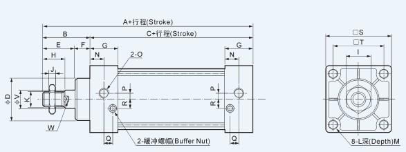 SU Series pneumatic actuator pneumatic cylinder china
