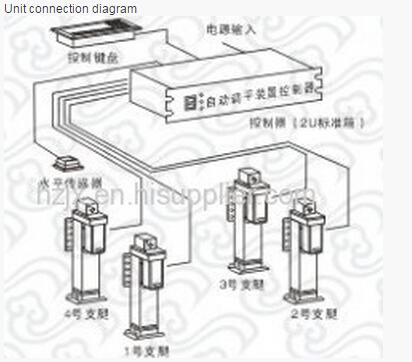 automatic levelling system for camper from China