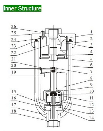 AD Series Automatic water drain valve manufacturers and