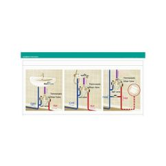 Metal Kitchen Table Sets Teak Chairs Faucets - Faucet Accessories Thermostatic Chrome Valve ...