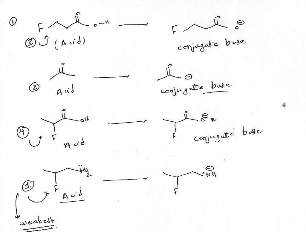 1 Draw The Conjugate Base Of Each Acid By Deprotonation