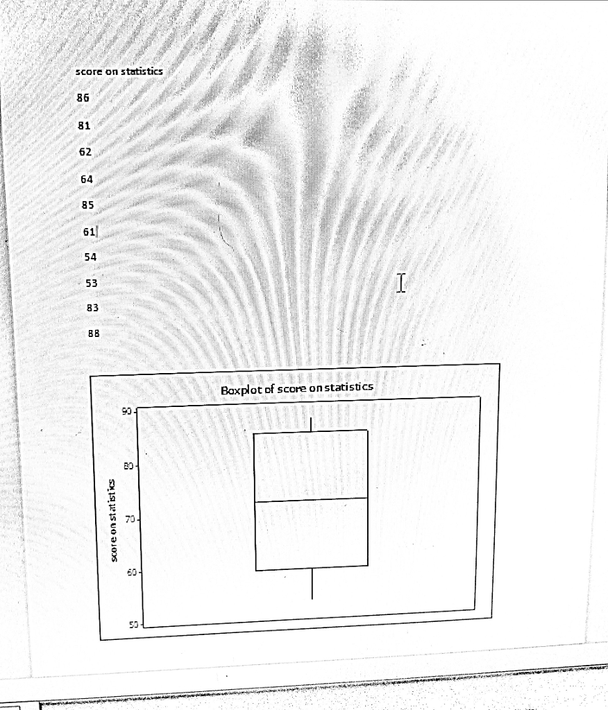 Construct a box plot from the given data. Use the