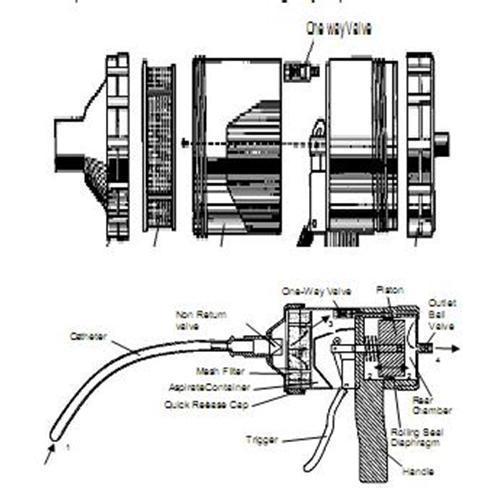 Manual vacuum aspirator of item 91278222
