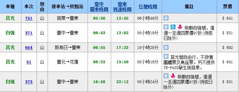 臺中到綠島交通介紹-臺東縣旅遊攻略-Hopetrip旅遊網