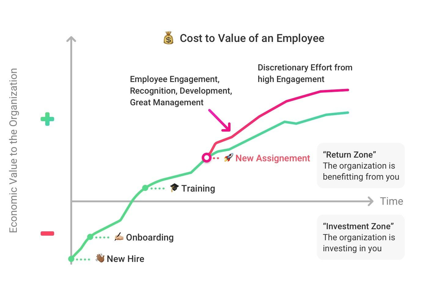 ca rel   nofollow href https source employee retention also how much does turnover really cost huffpost rh huffingtonpost
