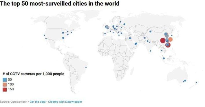 Οι πόλεις με τις περισσότερες κάμερες παρακολούθησης στον κόσμο (και η