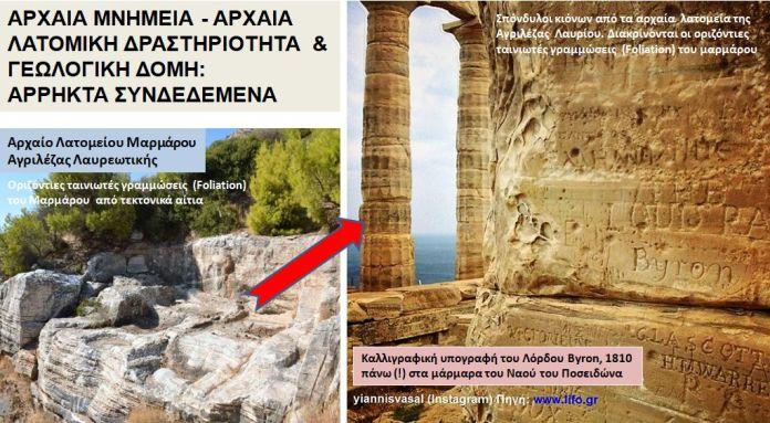 Το Λαύριο ως κορωνίδα της αρχαιο-μεταλλευτικής κληρονομιάς στον τόπο