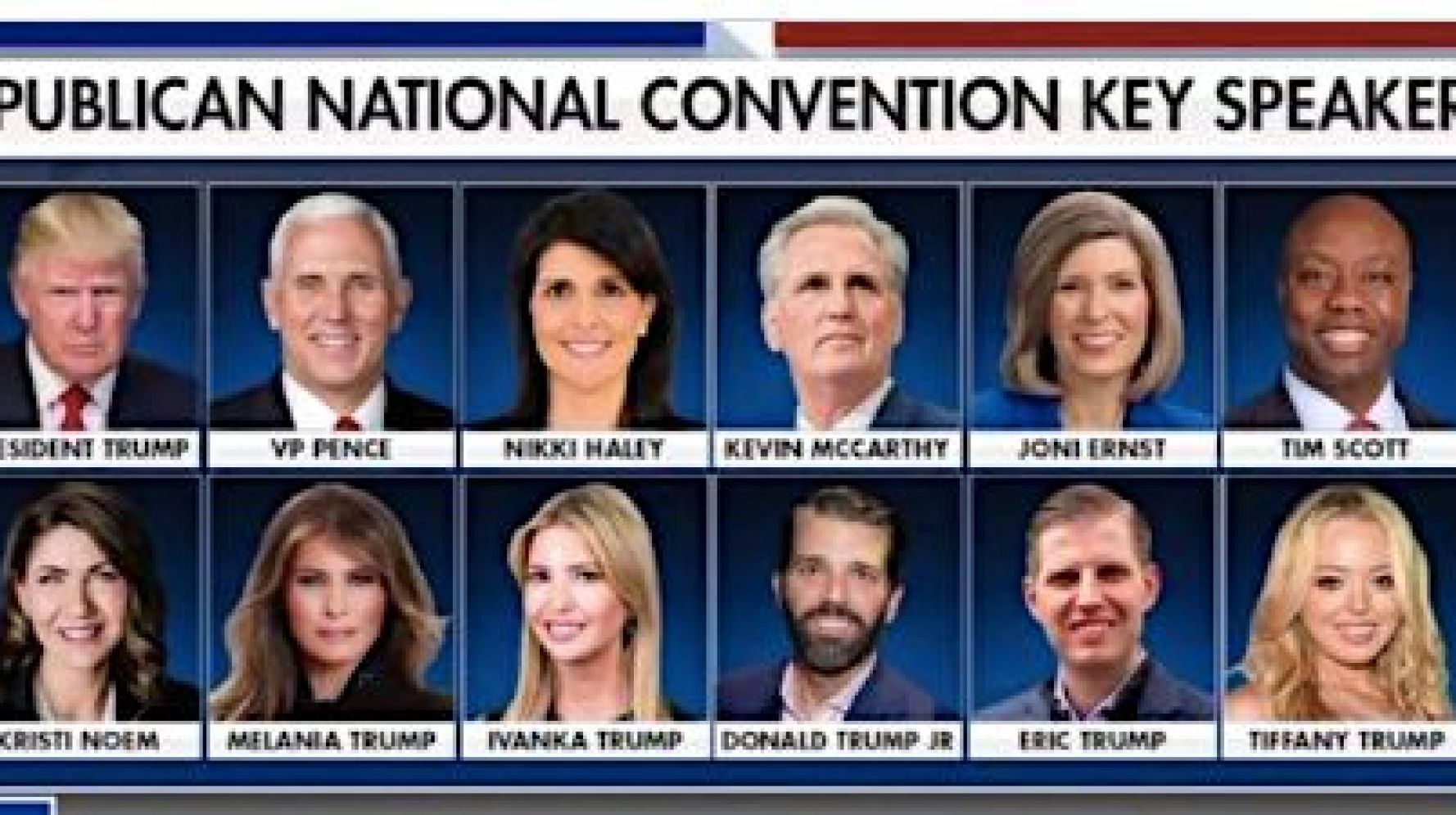 All In The Family: Half Of GOP Convention's 'Key Speakers' Are Trumps. Twitter Implodes.