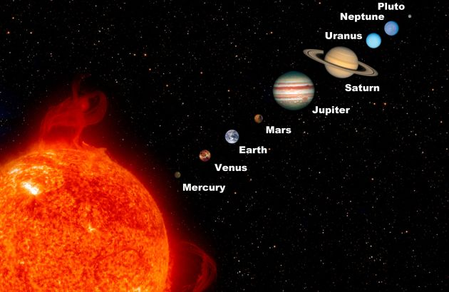 5 Brightest Planets Are set to Align