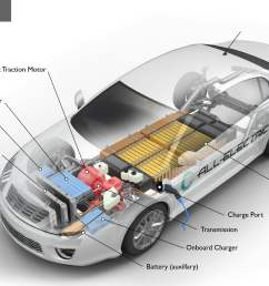diagram of electric vehicle components wiring diagram paper diagram of electric vehicle components [ 2701 x 1688 Pixel ]