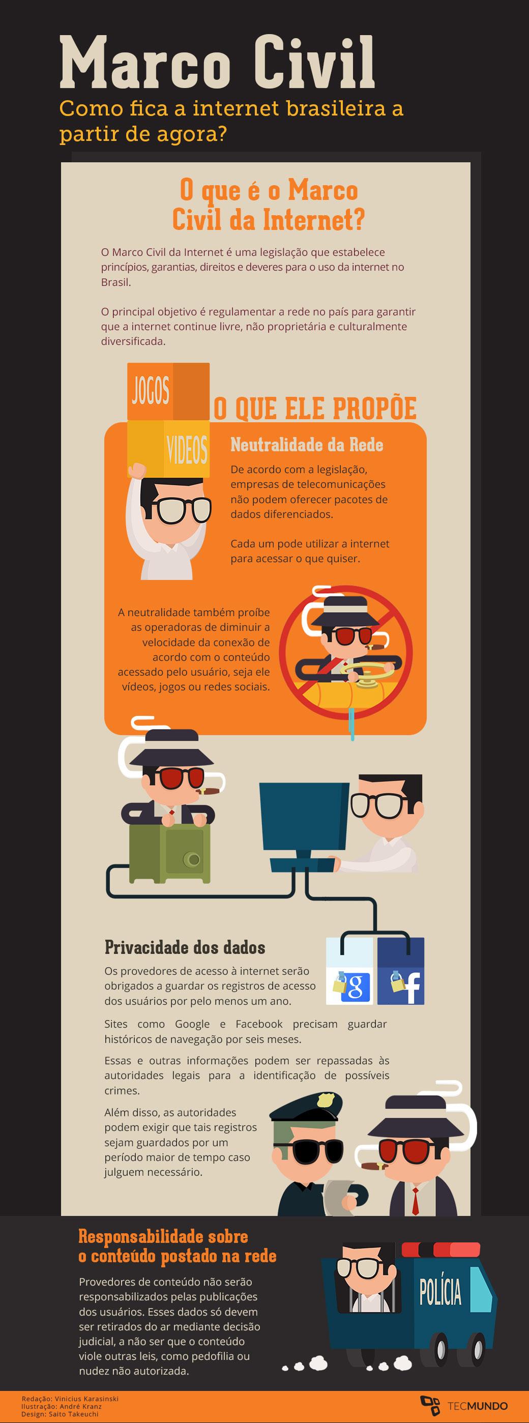 Como fica a internet brasileira com a aprovação do Marco Civil da Internet?