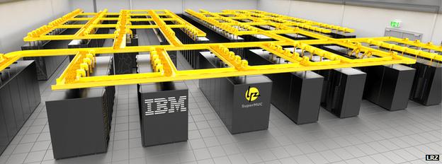 IBM está criando cérebro robótico movido a