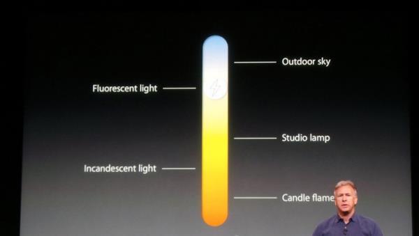 Conheça um pouco mais da iSight, a nova câmera do iPhone 5S