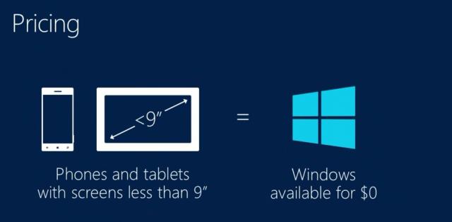 Windows será gratuito para dispositivos de até 9 polegadas