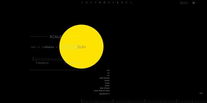 Um pixel representando o tamanho da lua e como seria o tamanho do sol na mesma escala.