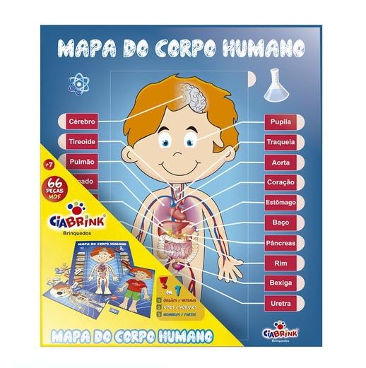 Mapa do corpo humano