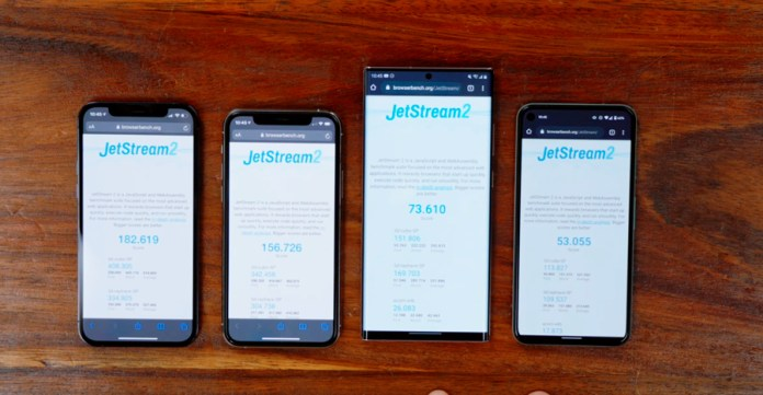 Web performance testing is spearheaded by iPhones