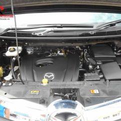 New Innova Venturer 2018 Price Grand Avanza Semisena Mobil Bekas Mazda Biante Harga Jual ...
