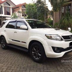 New Kijang Innova Spesifikasi Review All Alphard Harga Mobil Fortuner Bekas 2014 - 11