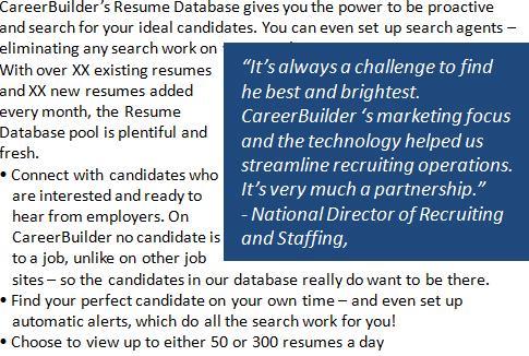 Free Demo CareerBuilder India Resume Database