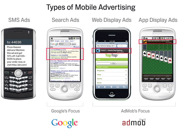 Does Apple's iAd Have the Right Stuff for Mobile Advertising?