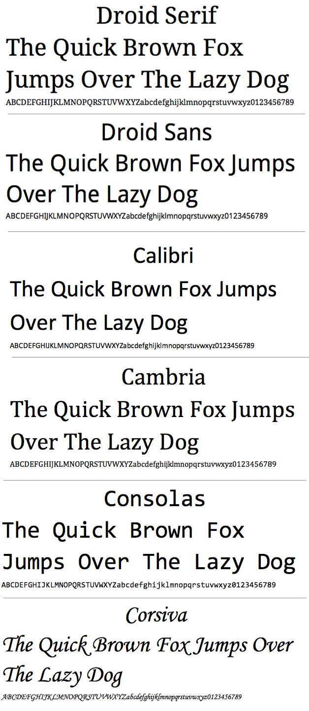 Google Adds Web Font Support to Google Docs