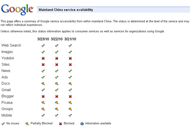 Google Services in China - Availability