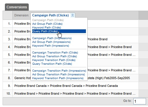 Query Path Reports in AdWords Search Funnels