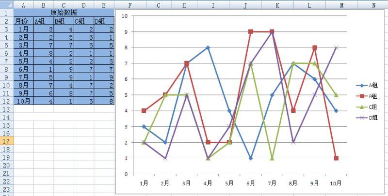 原創教程︰手把手教你用Excel做多層折線圖-趣讀