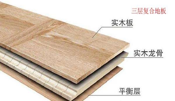 3個木工都說這種地板不好!買時一定要多聞聞。不然會被坑哭!-趣讀