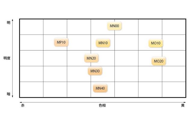 CMMCL-color